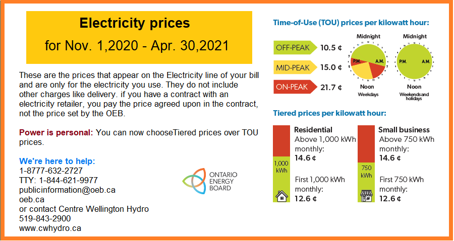 Electricity Prices for November 1, 2020 to April 30, 2021